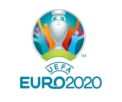 Euro 2021 Table & Standings